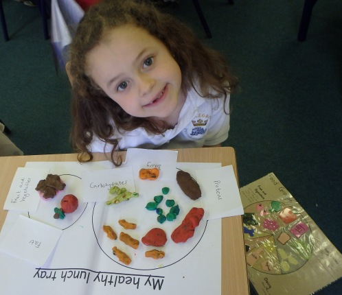 Year 2 Healthy Eating